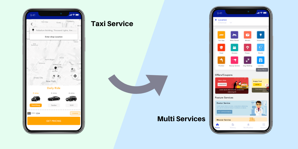 Taxi Service to Multi Services