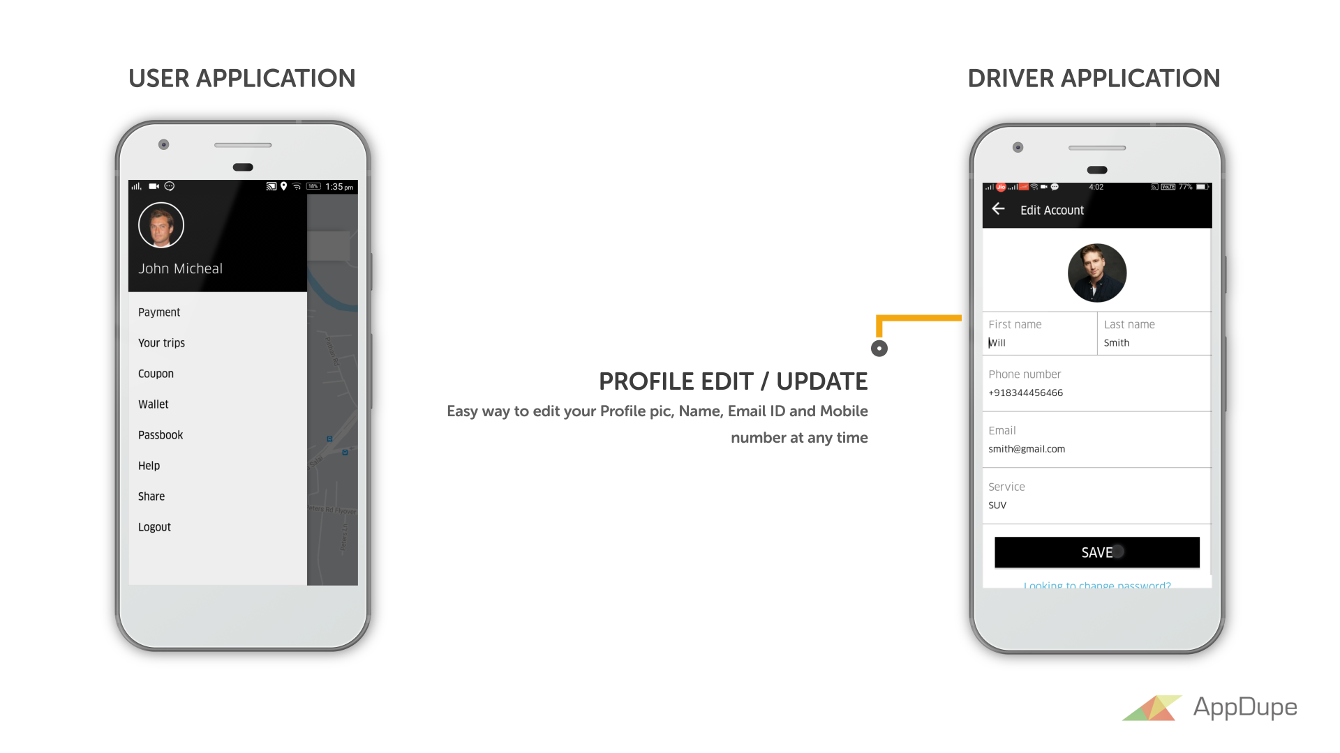 uber taxi app clone workflow